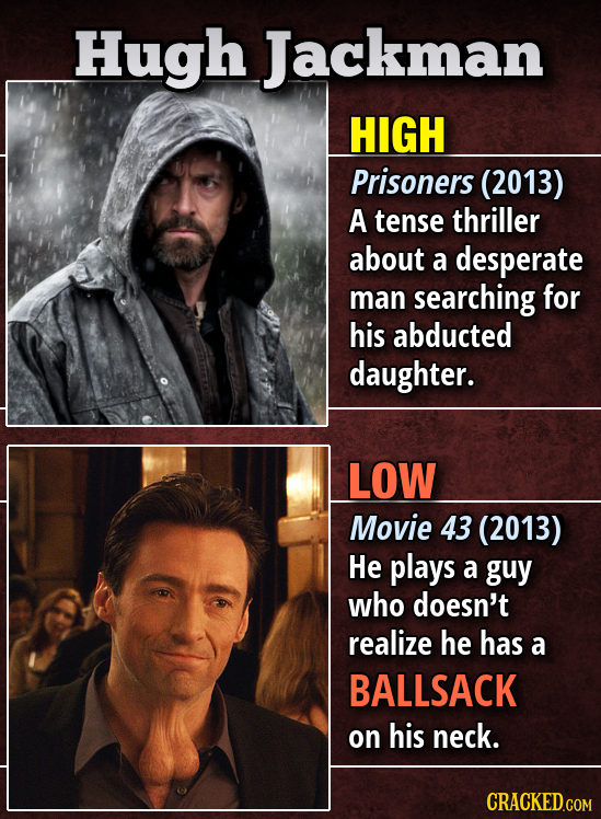 Hugh Jackman HIGH Prisoners (2013) A tense thriller about a desperate man searching for his abducted daughter. LOW Movie 43 (2013) He plays a guy who