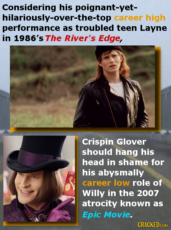 Considering his poignant-yet- hilariously-over-the-top career high performance as troubled teen Layne in 1986's The River's Edge, Crispin Glover shoul