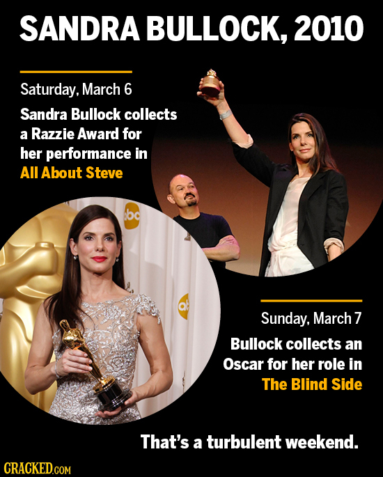 SANDRA BULLOCK, 2010 Saturday, March 6 Sandra Bullock collects a Razzie Award for her performance in All About Steve bd Sunday, March 7 Bullock collec