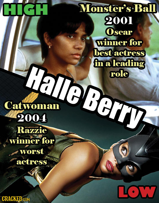 HIGH Monster's Ball 2001 Oscar winner for best actress HalleBerry in a leading role Catwoman 2004 Razie winner for worst actress LOW CRACKEDcO