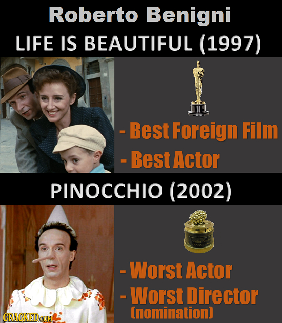 Roberto Benigni LIFE IS BEAUTIFUL (1997) - Best Foreign Film - Best Actor PINOCCHIO (2002) - Worst Actor - Worst Director [nomination]