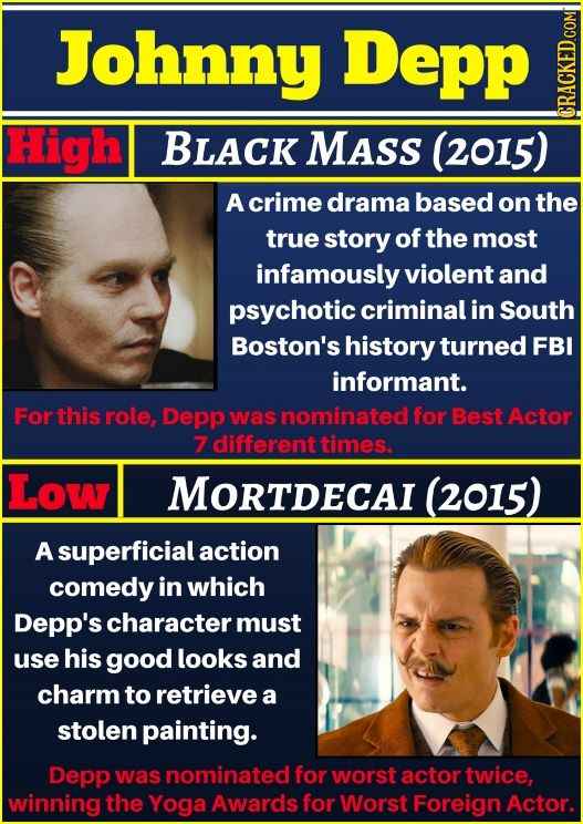 Johnny Depp High BLACK MASS (2015) CRAUN A crime drama based on the true story of the most infamously violent and psychotic criminal in South Boston's