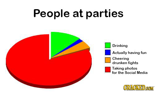 11 Charts To Help You Understand The People Around You