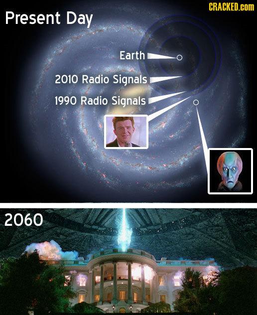CRACKED.cOM Present Day Earth 2010 Radio Signals 1990 Radio Signals 2060