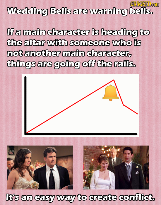 Wedding Bells are warning bells. If a main character is heading to the altar with someone who is not another main character, things are going off the