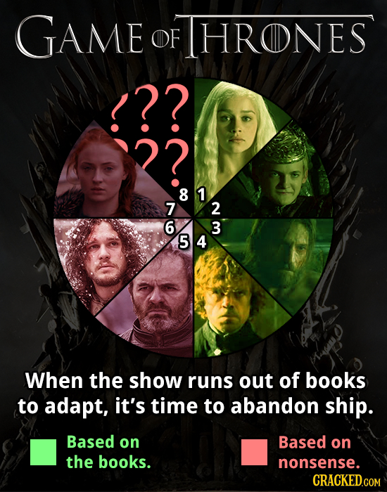 GAME OF HRONES !?? 2? 81 7 2 6 3 54 When the show runs out of books to adapt, it's time to abandon ship. Based on Based on the books. nonsense. CRACKE