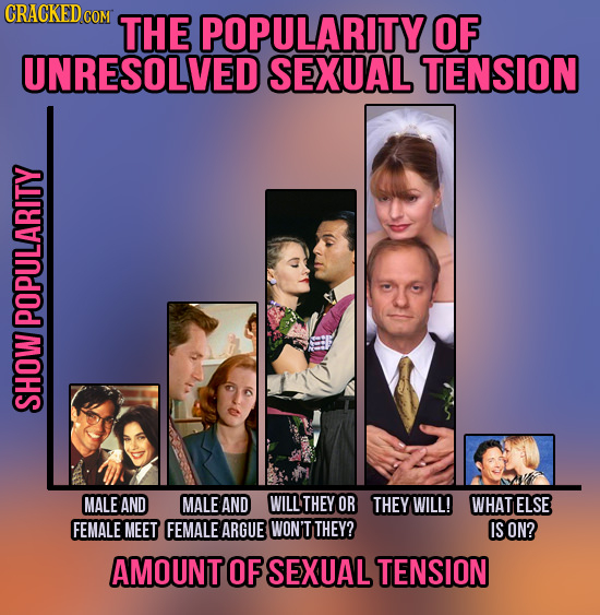 CRACKED CON THE POPULARITY OF UNRESOLVED SEXUAL TENSION POPULARITY SHOW MALE AND MALE AND WILL THEY OR THEY WILL! WHAT ELSE FEMALE MEET FEMALE ARGUE W