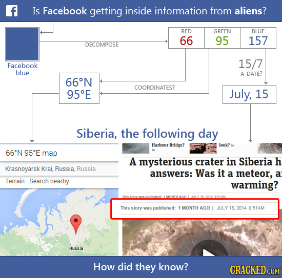 22 Eerily Plausible Conspiracy Theories (We Just Made Up)