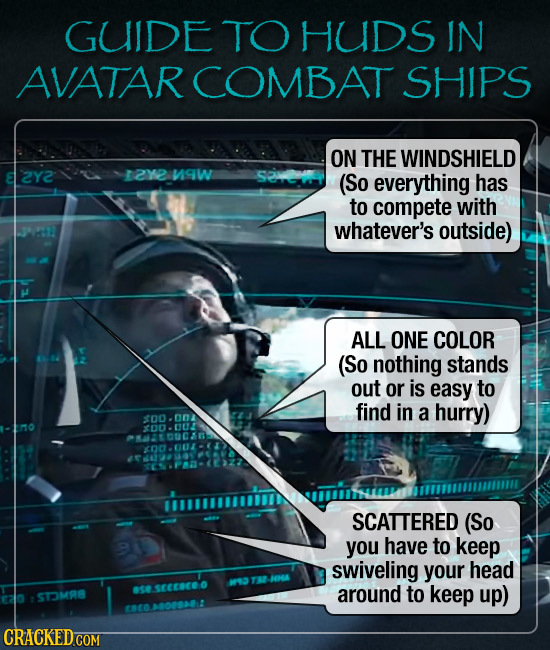 GUIDE TO HUDS IN AVATAR COMBAT SHIPS ON THE WINDSHIELD E2Y2 1229W (So everything has to compete with whatever's outside) ALL ONE COLOR (So nothing sta