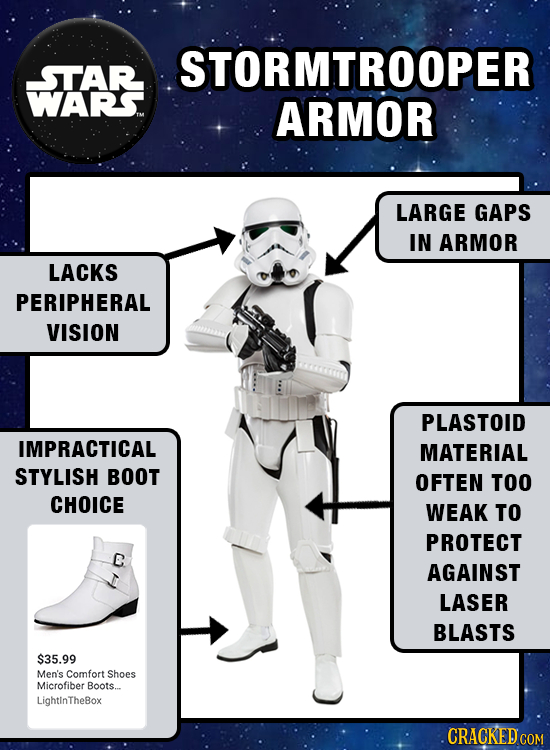 STORMTROOPER STAR WARS ARMOR LARGE GAPS IN ARMOR LACKS PERIPHERAL VISION PLASTOID IMPRACTICAL MATERIAL STYLISH BOOT OFTEN TOO CHOICE WEAK TO PROTECT C