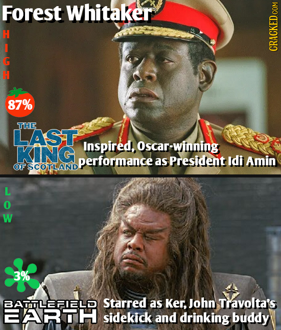 Forest Whitaker 7 H G CRACKED COM H 87% THE LAST Inspired, KING Oscar-wiinning performance as President Idi Amin OF SCOTLAND 2 3% BATGULEIELD Starred