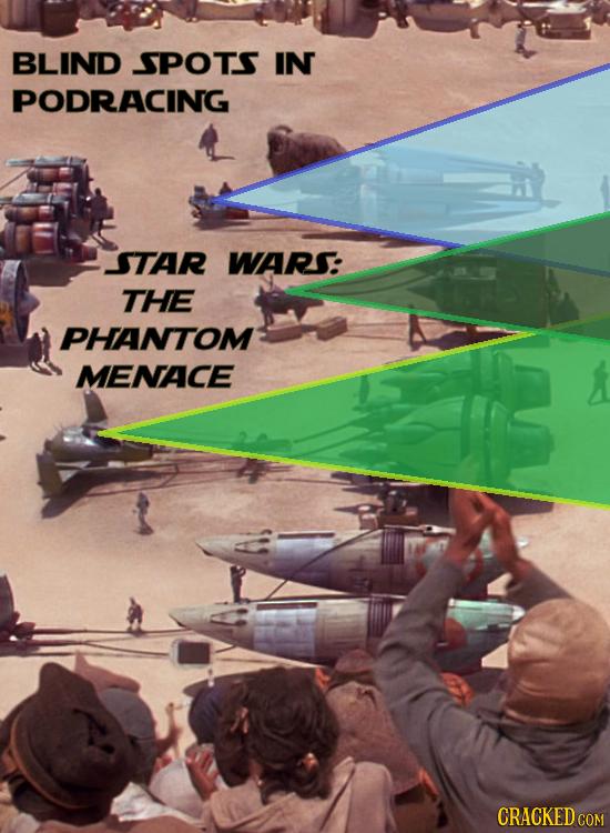 BLIND SPOTS IN PODRACING STAR WARS: THE PHANTOM MENACE CRACKED