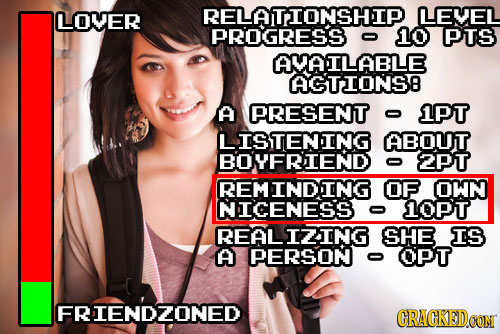 LOVER RELATIONSHIP LEVEL 10 PS AVAILABLE AGTIONS8 A PRESENT 1PT LISTENING ABOUT BOYFRIEND 2PT REMINDING OF OWN NICENESS 1opT REALIZING SHE IS A PERSON