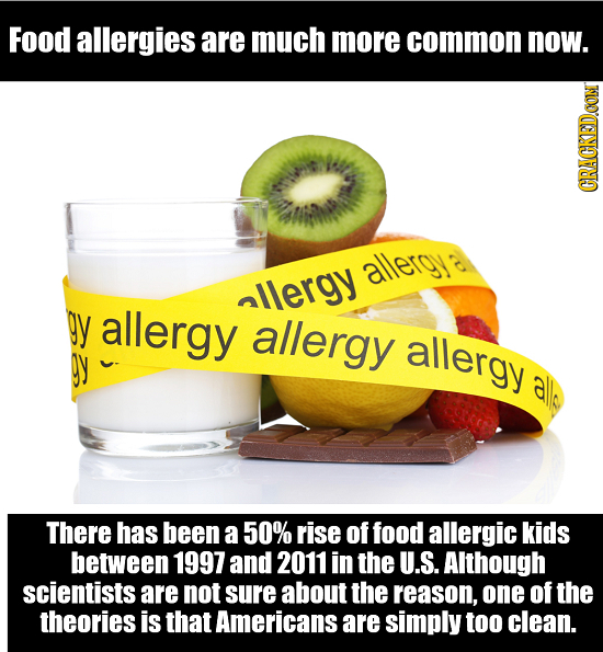 Food allergies are much more common . 0 GRALUIN allergy allergy gy allergy allergy allergy gy There has been a 50% rise of food allergic kids between