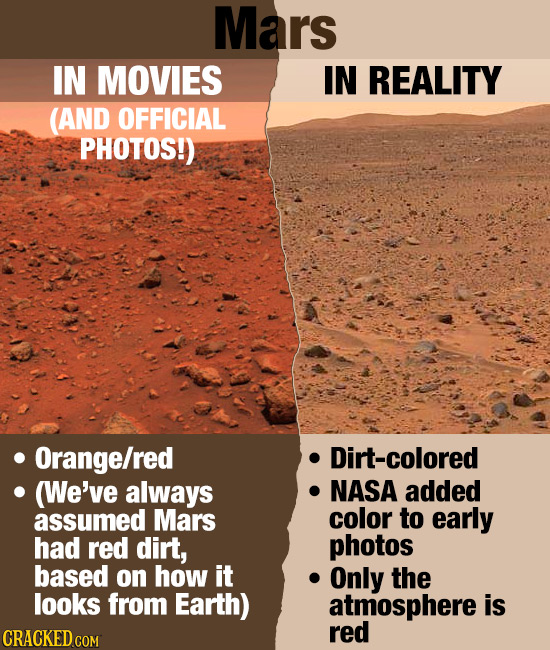 Mars IN MOVIES IN REALITY AND OFFICIAL PHOTOS!) Orange/red Dirt-colored (We've always NASA added assumed Mars color to early had red dirt, photos base