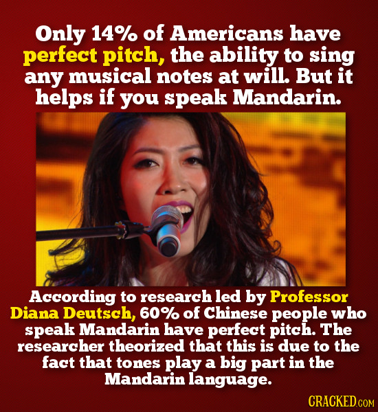 Only 14% of Americans have perfect pitch, the ability to sing any musical notes at will. But it helps if you speak Mandarin. According to research led
