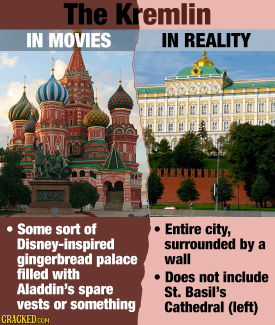 The Kremlin IN MOVIES IN REALITY MNAMIMAM Some sort of Entire city, Disney-inspired surrounded by a gingerbread palace wall filled with Does not inclu
