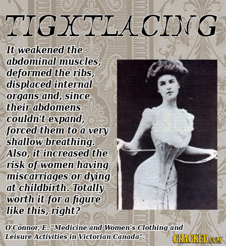 TIGETLACING It weakened the abdominal muscles, deformed the ribs, displaced internal organs and, since their abdomens couldn't expand, forced them to