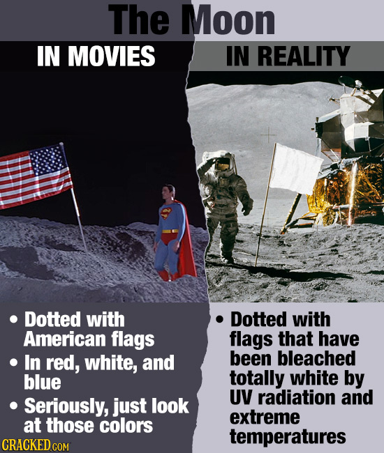 The Moon IN MOVIES IN REALITY Dotted with Dotted with American flags flags that have In red, white, and been bleached blue totally white by UV Serious