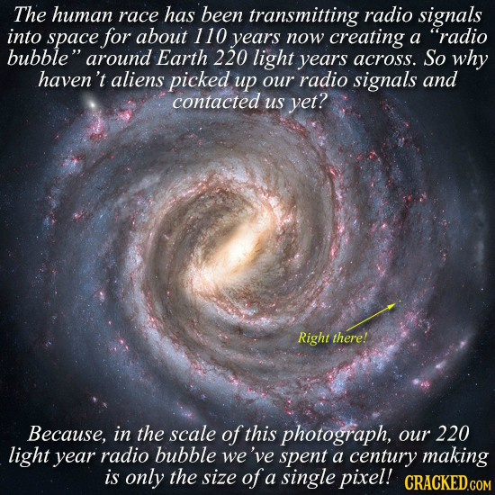 The human race has been transmitting radio signals into space for about 110 years now creating a radio bubble around Earth 220 light years across. S