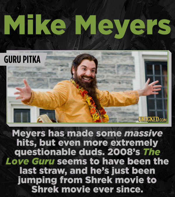 Mike Meyers GURU PITKA CRACKEDcO COM Meyers has made some massive hits, but even more extremely questionable duds. 2008's The Love Guru seems to have