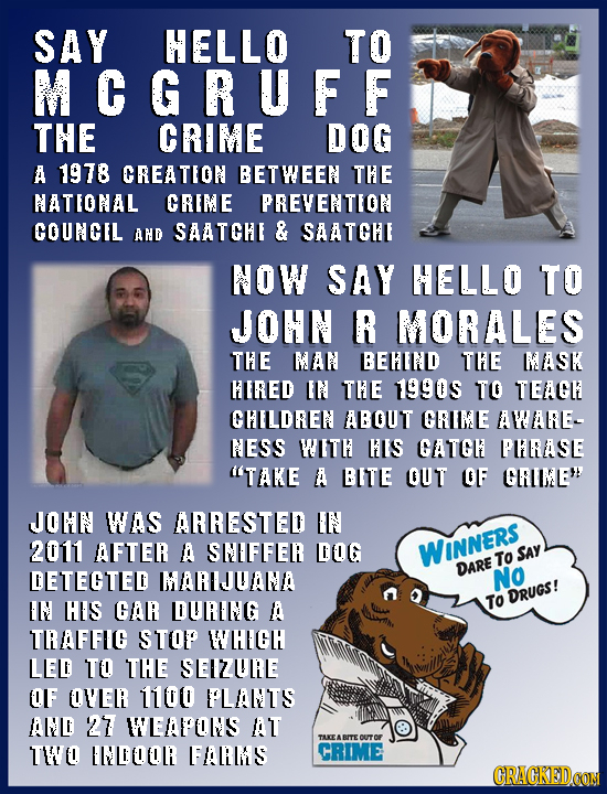 SAY HELLO TO MCGRUFF THE CRIME DOG A 1978 CREATION BETWEEN THE NATEONAL CRIME PREVENTION COUNCIL AND SAATCHE & SAATGHE NOW SAY HELLO TO JOHN R MORALES
