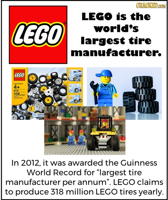 GRAGKEDCON LEGO is the LEGO world's largest tire manufacturer. LEGO 4+ 6118 106 WARN NX In 2012, it was awarded the Guinness World Record for largest