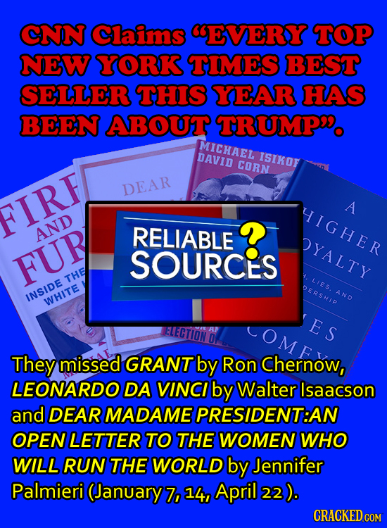 CNN Claims EVERY TOP NEW YORK TIMES BEST SELLER THIS YEAR HAS BEEN ABOUT TRUMP. MICHAEL DAVID ISIKOF CORN DEAR IRF A AND RELIABLE 8 DYAMER PYALTY FUR