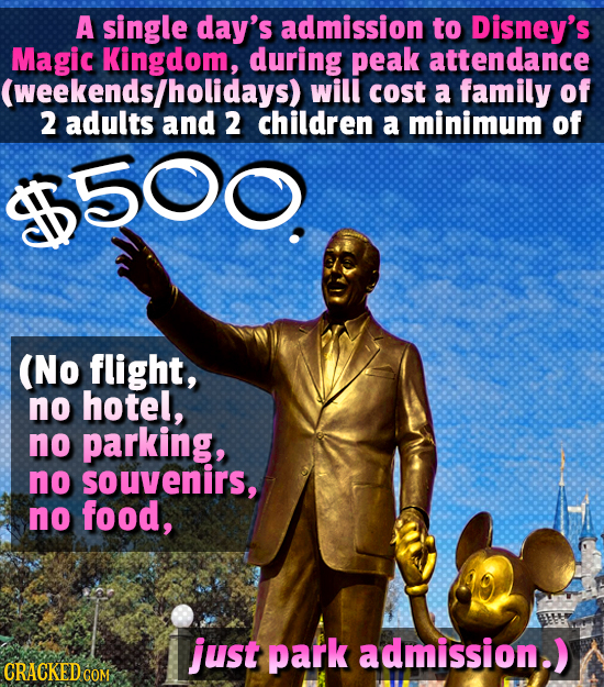 A single day's admission to Disney's Magic Kingdom, during peak attendance will cost a family of 2 adults and 2 children a minimum of 500. (No flight,