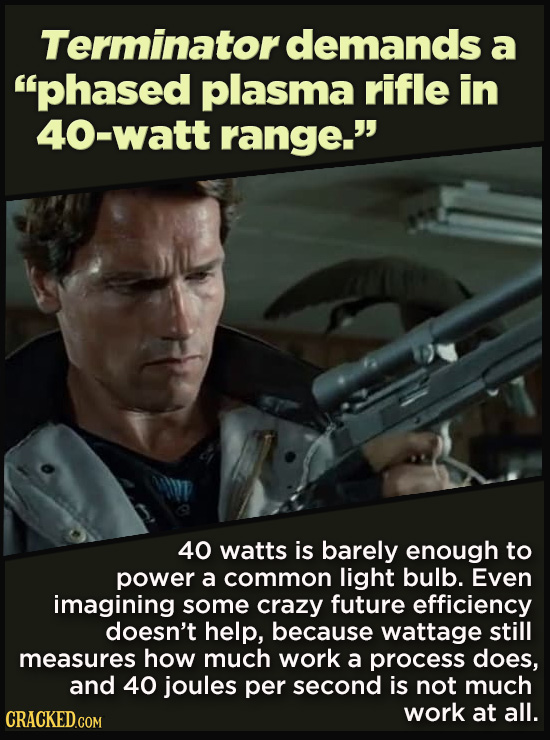 21 Details That Movies And TV Shows Got Exactly Wrong - 40 watts is barely enough to  power a common light bulb. Even imagining some crazy future effi