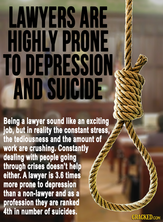 LAWYERS ARE HIGHLY PRONE TO DEPRESSION AND SUICIDE Being a lawyer sound like an exciting job, but in reality the constant stress, the tediousness and