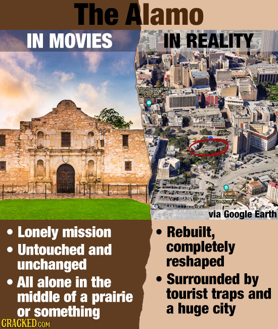 The Alamo IN MOVIES IN REALITY ALRmo via Google Earth Lonely mission Rebuilt, Untouched and completely unchanged reshaped All alone in the Surrounded