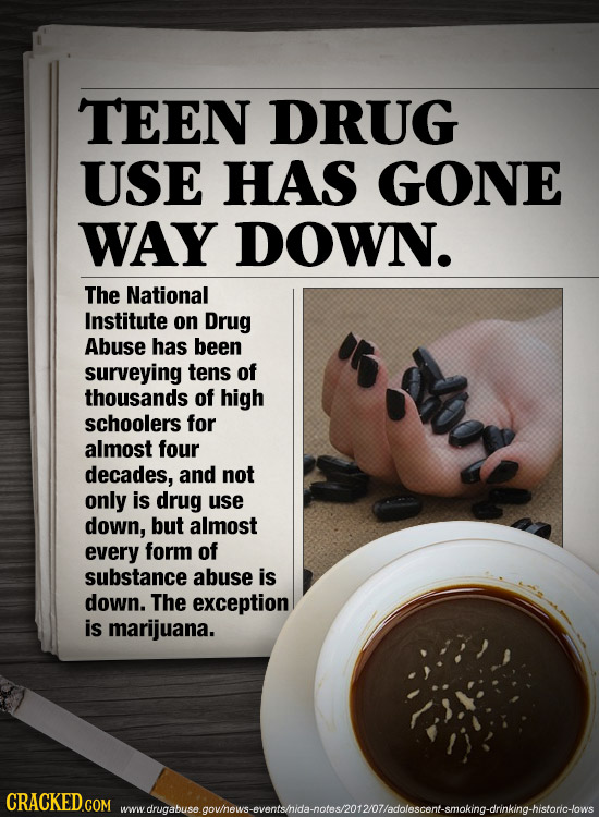 TEEN DRUG USE HAS GONE WAY DOWN. The National Institute on Drug Abuse has been surveying tens of thousands of high schoolers for almost four decades,