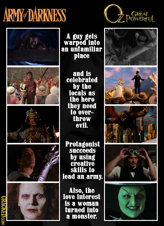 ARMY DARKNESS GREAT POwERFUL A guy gets warped into an unfamiliar place and is celebrated by the locals as the hero they need to over- throw evil. Pro