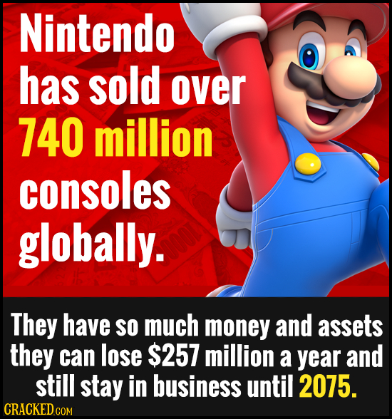 Nintendo has sold over 740 million consoles globally. They have SO much money and assets they can lose $257 million a year and Still stay in business