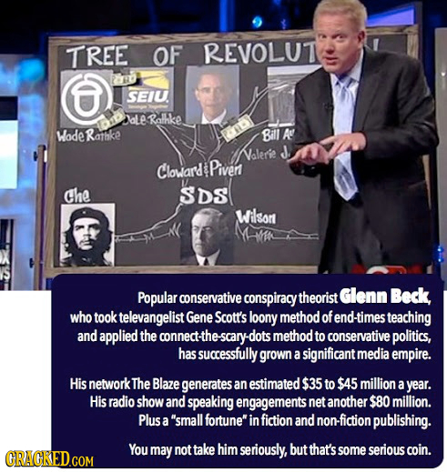 TREE OF REVOLUT SEIU ale Ralhke Wode Rathke Bill Ac Valerie J. Cloward Piver Che SDS Wilsont Popular conservative conspiracy theorist Glenn Beck, who