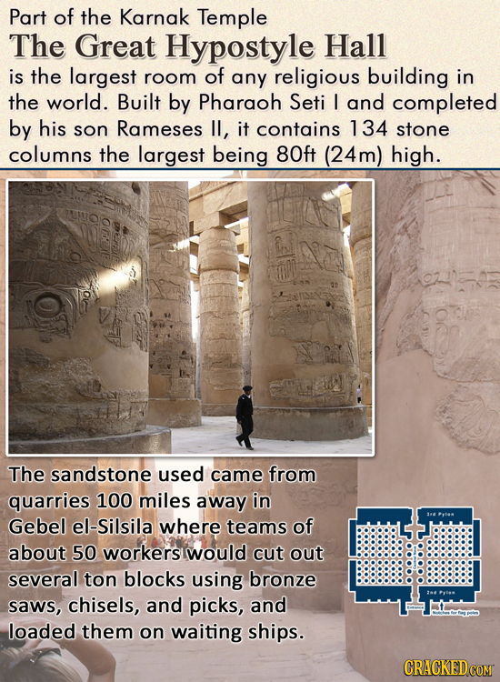 Part of the Karnak Temple The Great Hypostyle Hall is the largest room of any religious building in the world. Built by Pharaoh Seti I and completed b