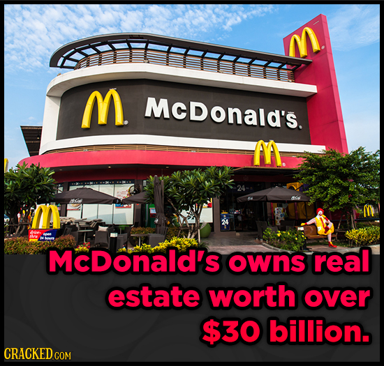 M MCDonald's. AA McDonald's owns real estate worth over $30 billion. CRACKED cO
