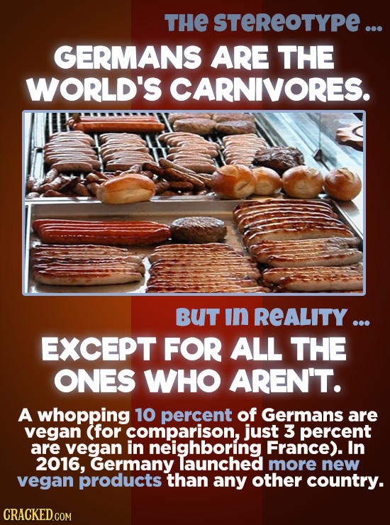 THE STEREOTYPE ... GERMANS ARE THE WORLD'S CARNIVORES. BUT in REALITY ... EXCEPT FOR ALL THE ONES WHO AREN'T. A whopping 10 percent of Germans are veg