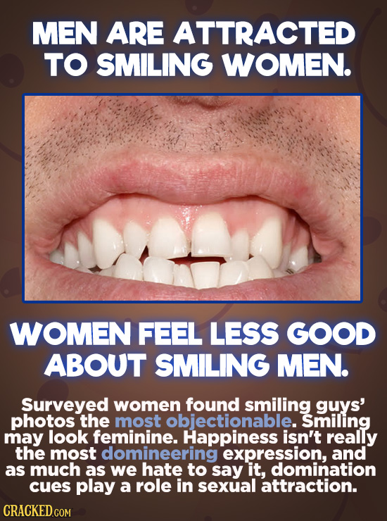 MEN ARE ATTRACTED TO SMILING WOMEN. WOMEN FEEL LESS GOOD ABOUT SMILING MEN. Surveyed women found smiling guys' photos the most objectionable. Smiling