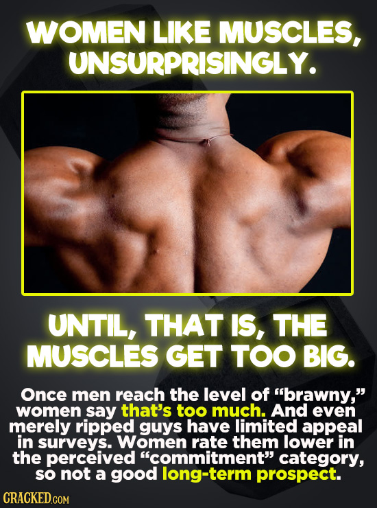 WOMEN LIKE MUSCLES, UNSURPRISINGLY. UNTIL, THAT IS, THE MUSCLES GET TOO BIG. Once men reach the level of brawny, women say that's too much. And even