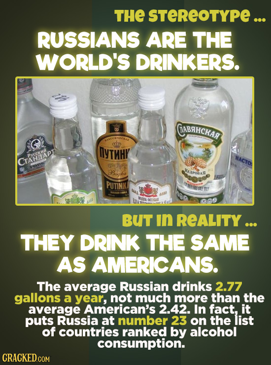 THE STEREOTYPE ... RUSSIANS ARE THE WORLD'S DRINKERS. CABAHCKAR 4000 AACEK NYTHHY Pweckai HACTO CTAHAAPT Bok KAPORAR PUTINK NVG STE oncust BUT in REAL