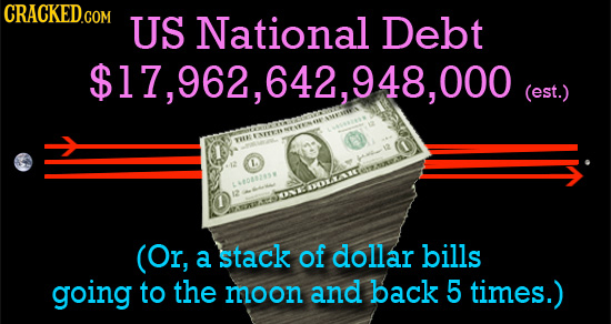US National Debt $17, 962, 642, 948, 000 (est.) 40002. (Or, a stack of dollar bills going to the moon and back 5 times.)