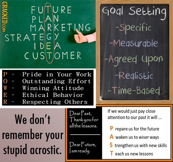 CRACKED COM FUTURE Goal Setting PLAN MARKETING -specific STRATEGY I DEA -Measurable CUSTOMER -Agreed upon Pride in Your Work -Realistic Outstanding Ef