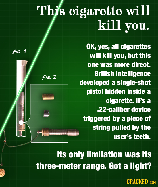 This cigarette will kill you. OK, yes, all cigarettes FIG. 1 will kill you, but this one was more direct. British Intelligence FG. Z developed a singl