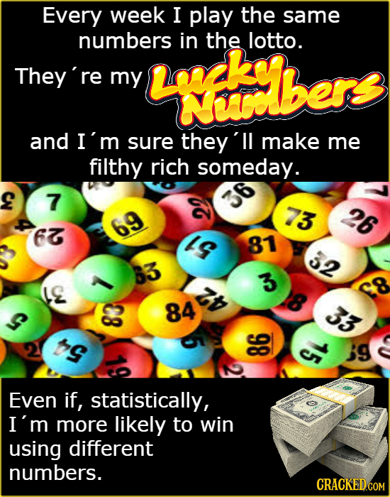 Every week I play the same numbers Ltbers in the lotto. They're re my and I'm sure they ll make me filthy rich someday. 7 73 26 66 69 IG 81 32 3 3 L g