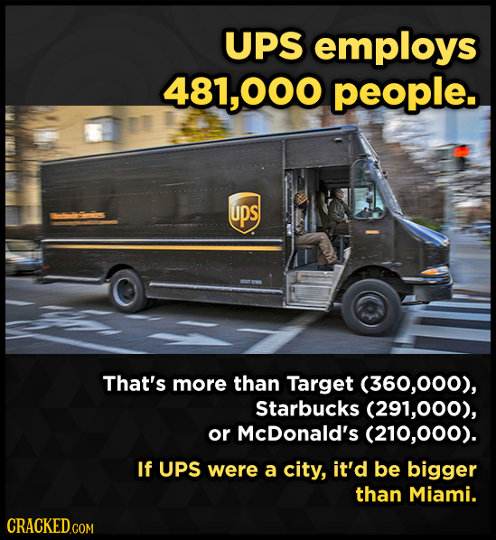 UPS employs 481,000 people. ups That's more than Target (360,000), Starbucks (291,000), or McDonald's (210,000). If UPS were a city, it'd be bigger th
