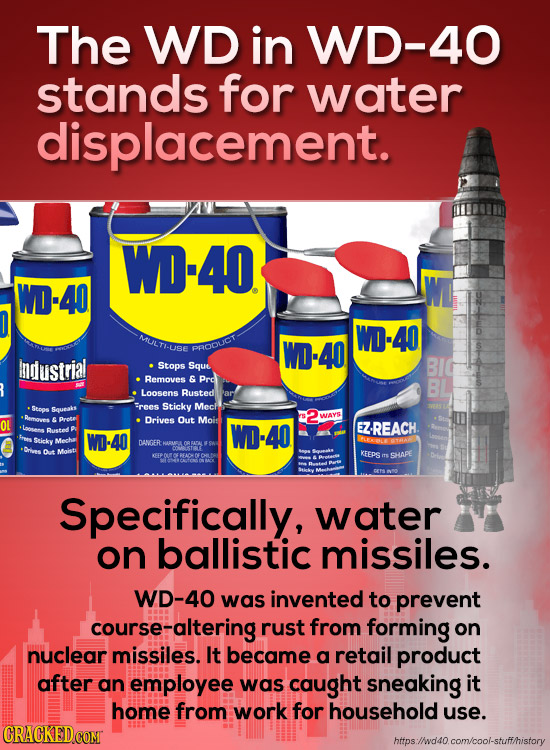 The WD in WD-40 stands for water displacement. WD-40 WD-40 MULTIEUSE WD-40 PRDuCT WD-40 Industrial Stops Squ BIC Removes & Pr Loosens Rusted Frees Sti