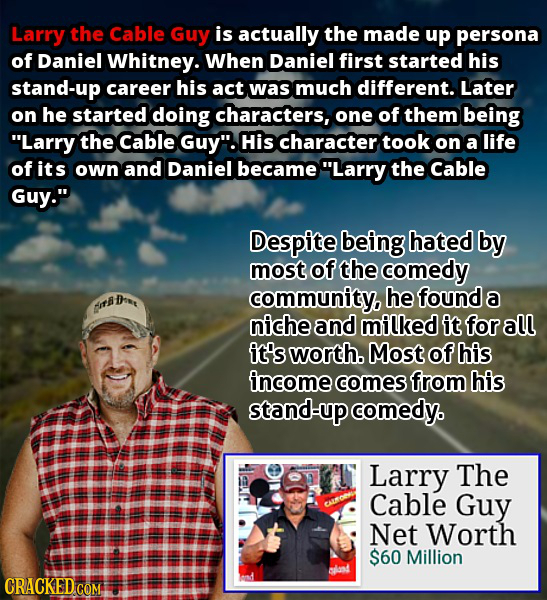 Larry the Cable Guy is actually the made up persona of Daniel Whitney. When Daniel first started his stand-up career his act was much different. Later