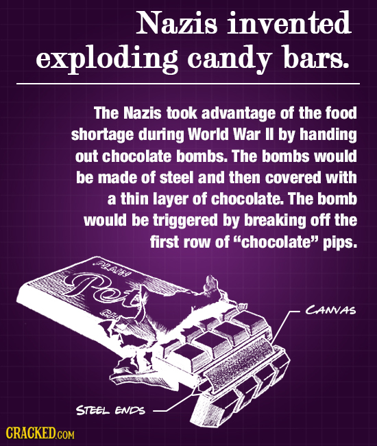 Nazis invented exploding candy bars. The Nazis took advantage of the food shortage during World War I by handing out chocolate bombs. The bombs would